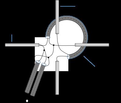 Antenna - Satellite Wiki