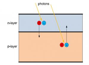 Maximum Power Point Tracking (MPPT) - Satellite Wiki